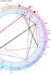 пример астрологической карты