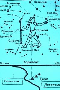 Проекция созвездия Орион на пирамиды плато Гизы