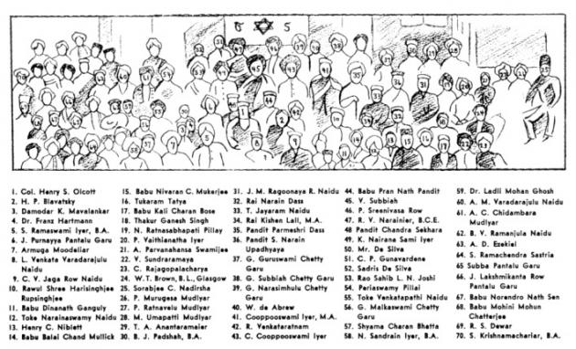 Съезд Теософского Общества в Адьяре, декабрь 1883 г. (состав делегатов)